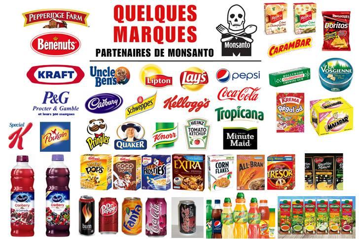 Monsanto : Liste des m...
